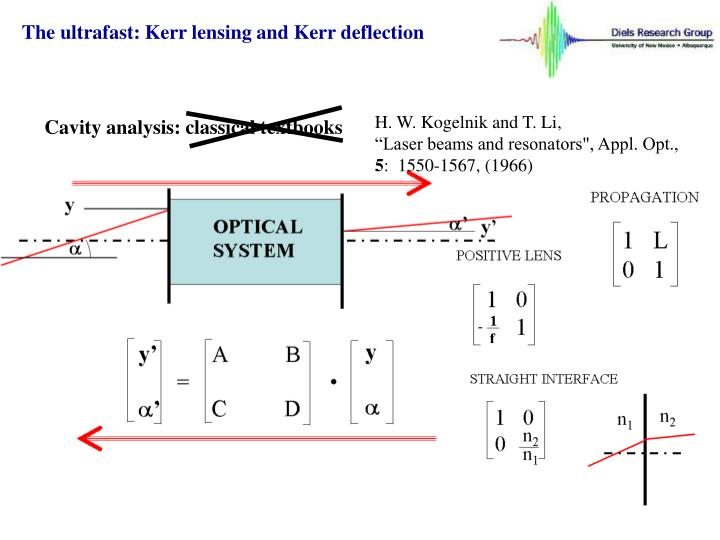 The ultrafast: Kerr lensing and Kerr deflection