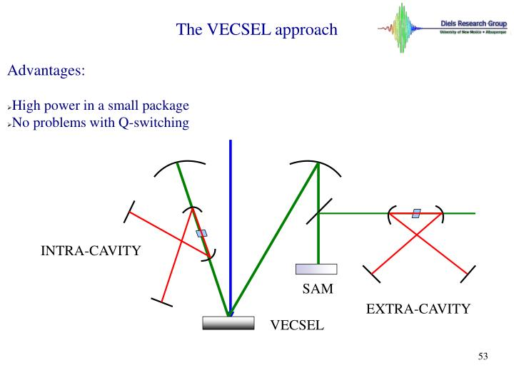 The VECSEL approach
