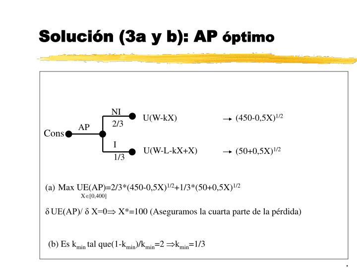Solución (3a y b): AP