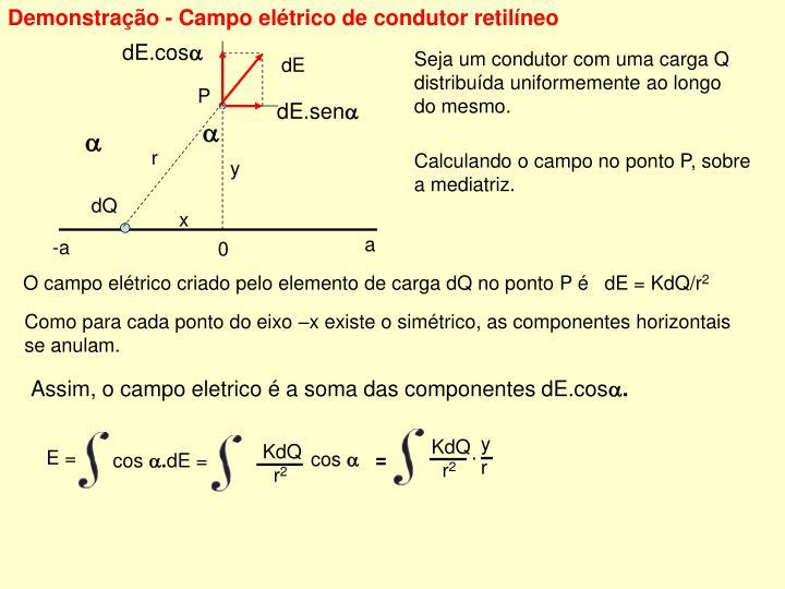 Demonstração - Campo elétrico de condutor retilíneo