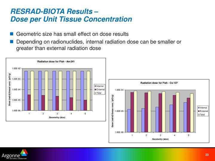 RESRAD-BIOTA Results –