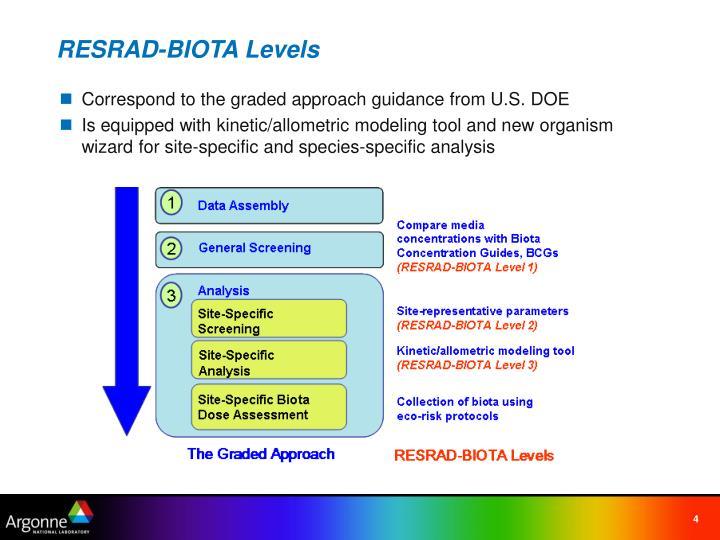 RESRAD-BIOTA Levels