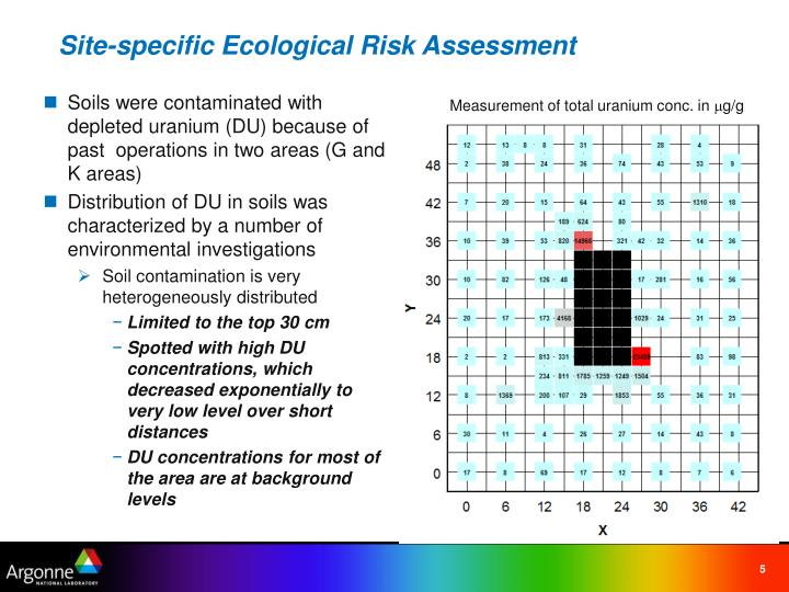 Site-specific Ecological Risk Assessment