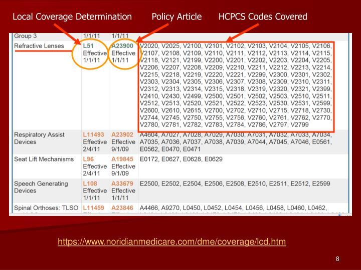 Local Coverage Determination       Policy Article      HCPCS Codes Covered