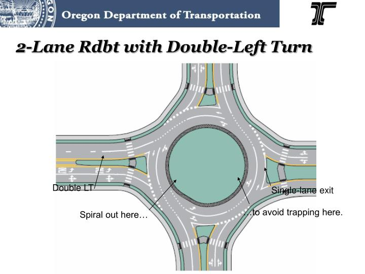2-Lane Rdbt with Double-Left Turn
