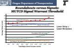 roundabouts versus signals mutcd signal warrant threshold