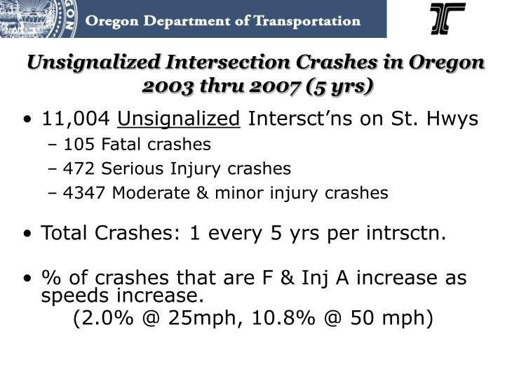 Unsignalized Intersection Crashes in Oregon
