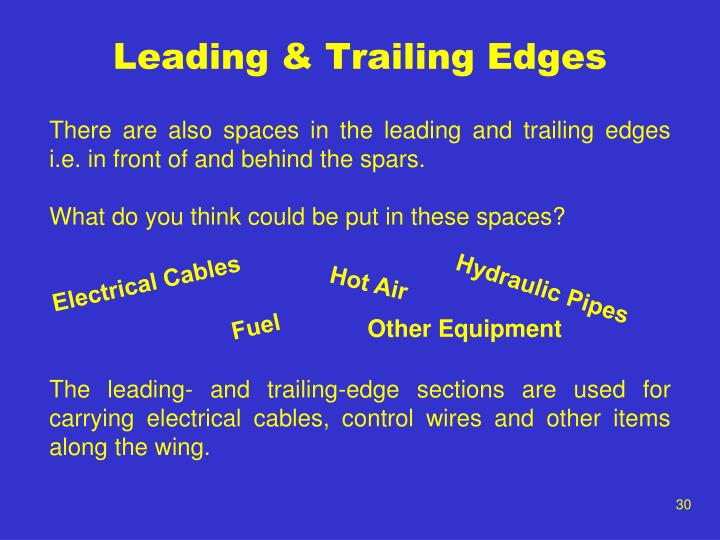 Leading & Trailing Edges