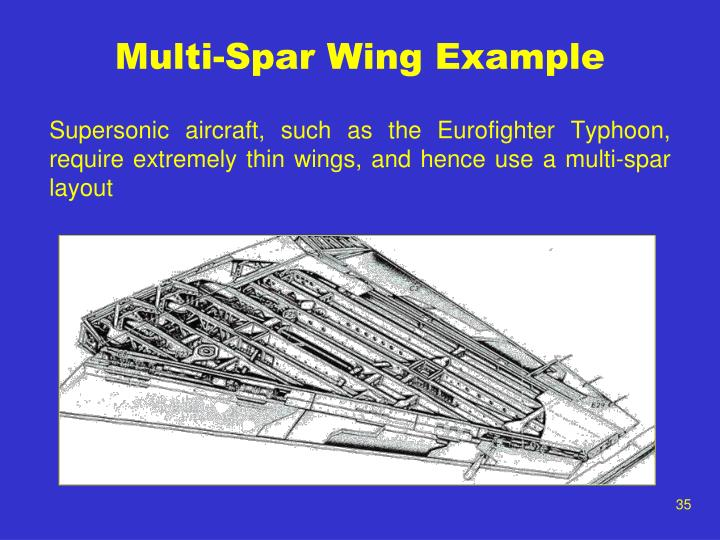 Multi-Spar Wing Example