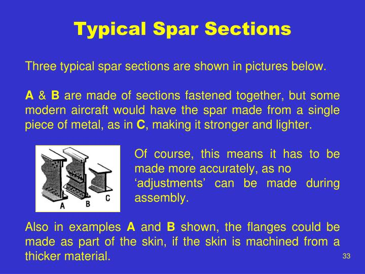 Typical Spar Sections