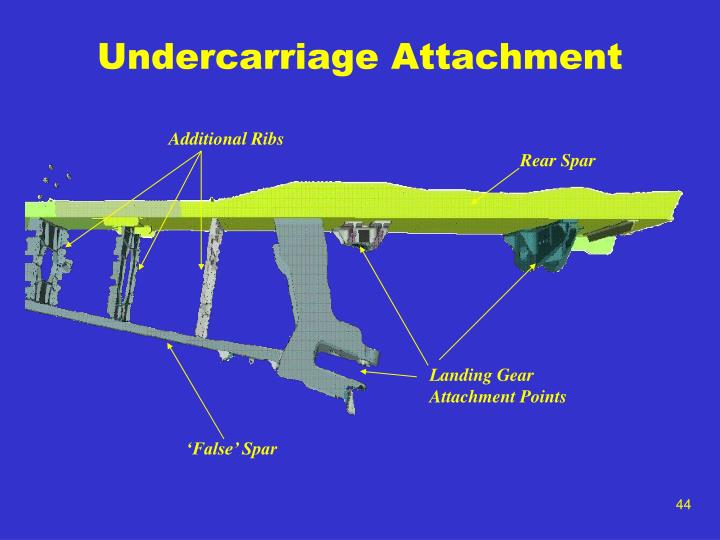 Undercarriage Attachment