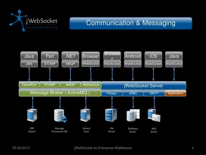 Communication & Messaging