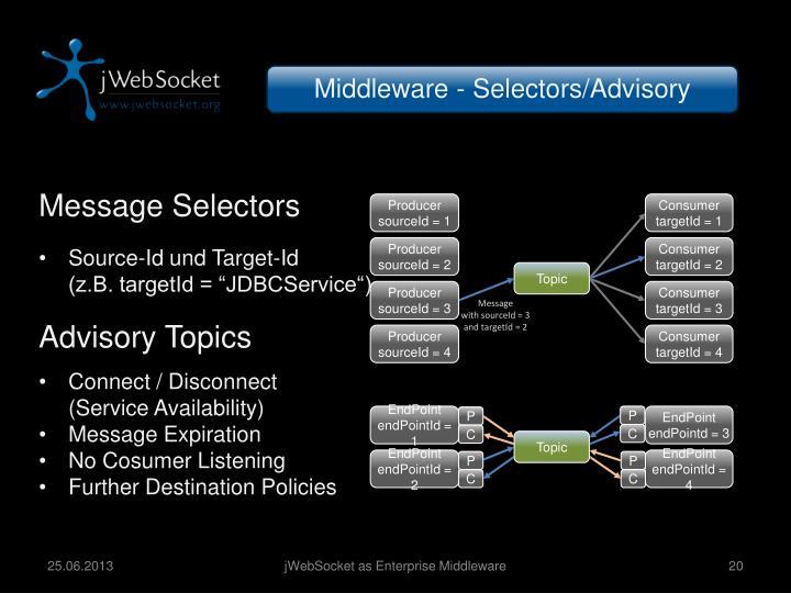Middleware - Selectors/Advisory