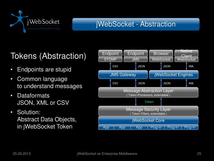 jWebSocket - Abstraction