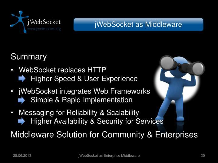 jWebSocket as Middleware