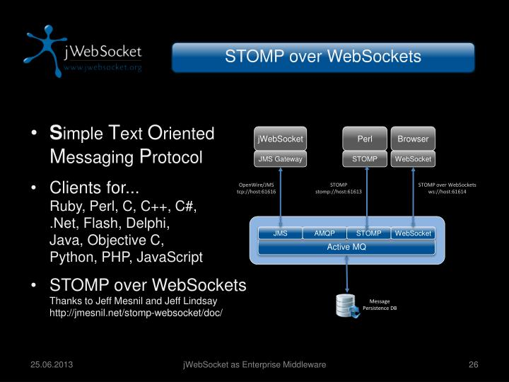 STOMP over WebSockets