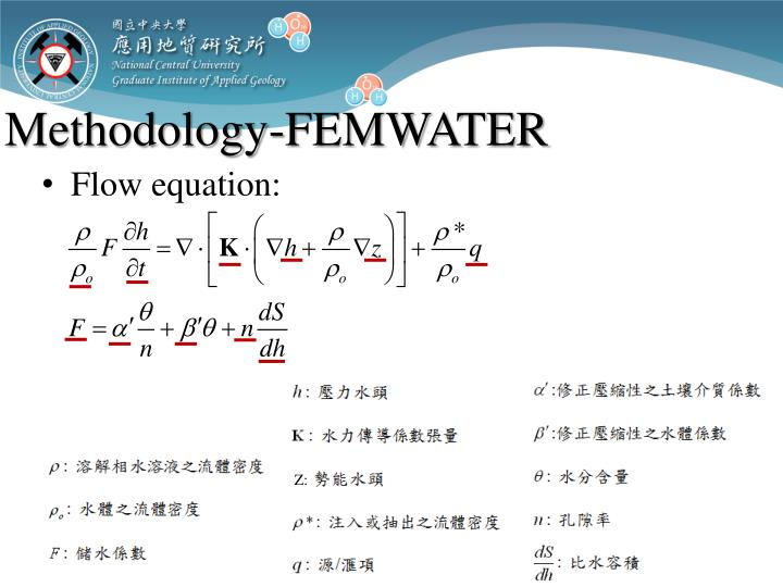 Methodology-FEMWATER