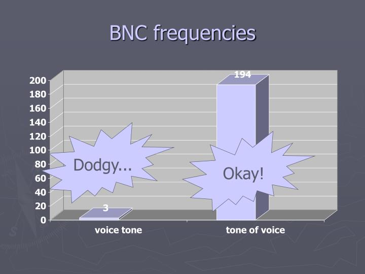 BNC frequencies