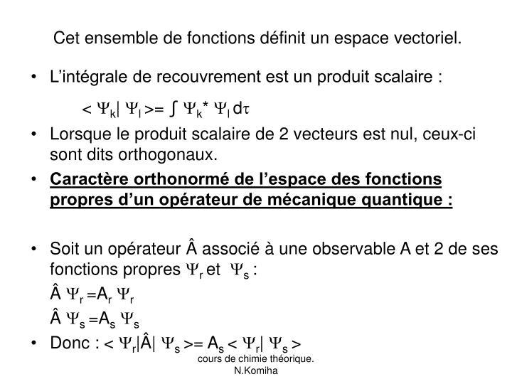 Cet ensemble de fonctions définit un espace vectoriel.