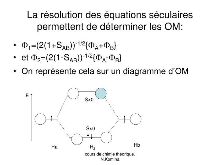 La résolution des équations séculaires permettent de déterminer les OM: