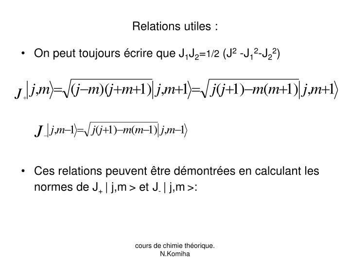 Relations utiles :