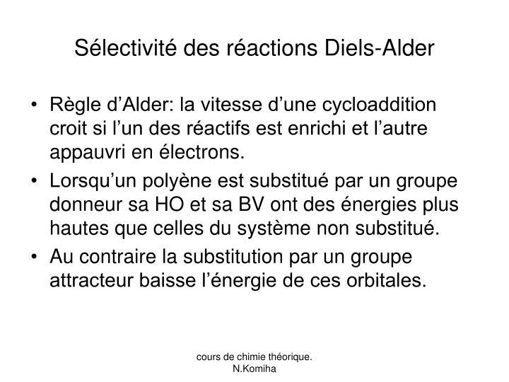 Sélectivité des réactions Diels-Alder