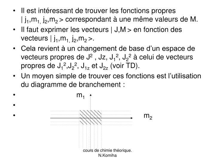 Il est intéressant de trouver les fonctions propres