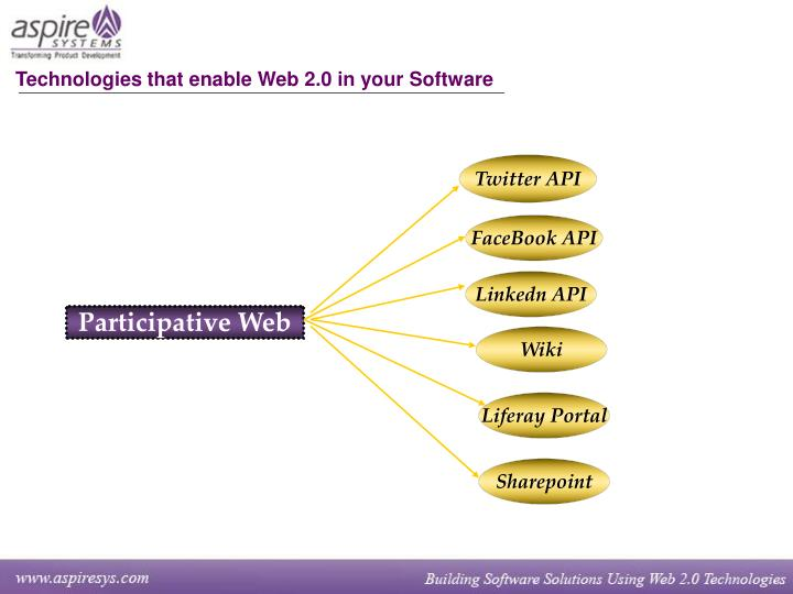 Technologies that enable Web 2.0 in your Software