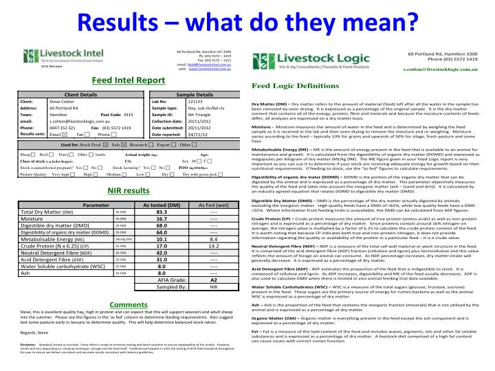 Results – what do they mean?