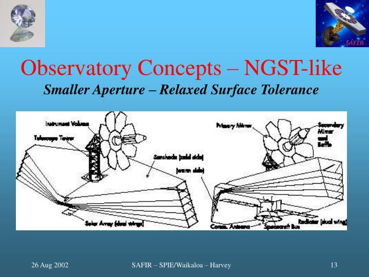 Observatory Concepts – NGST-like
