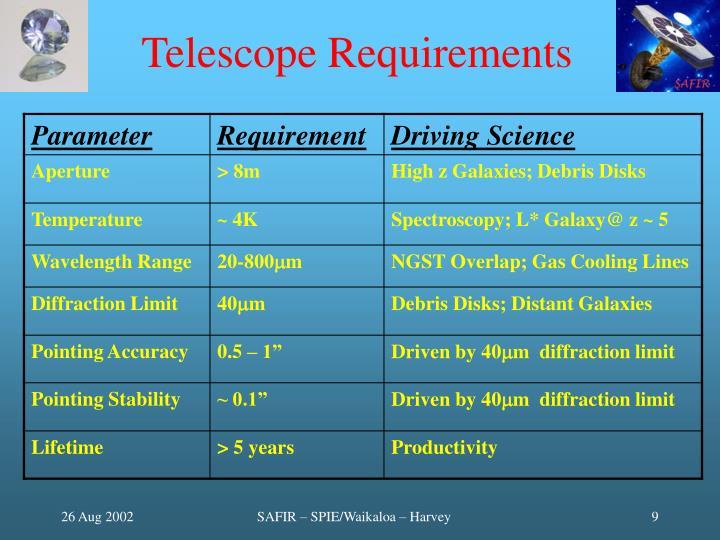 Telescope Requirements