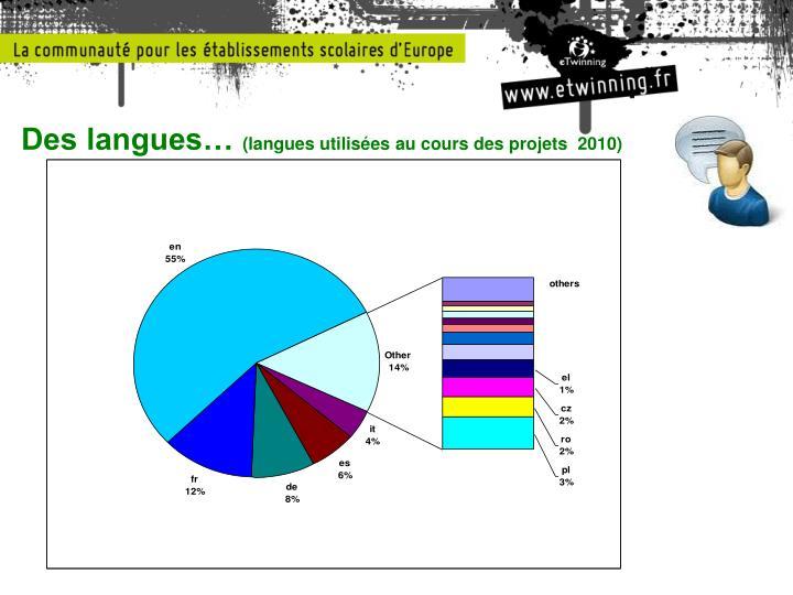 Des langues…