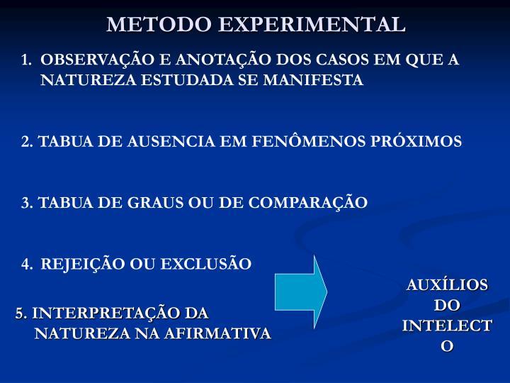 METODO EXPERIMENTAL