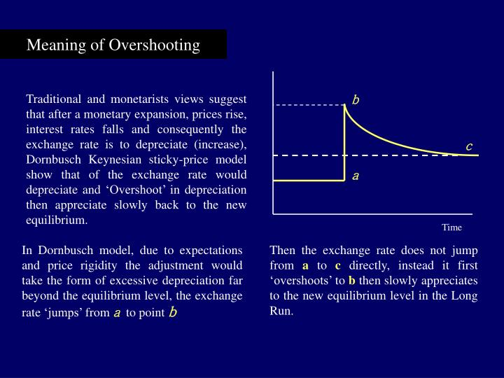 Meaning of overshooting