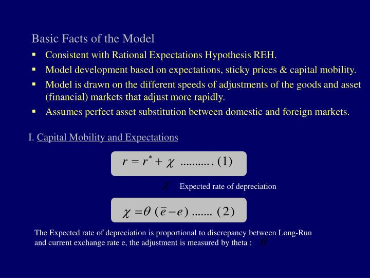 Expected rate of depreciation