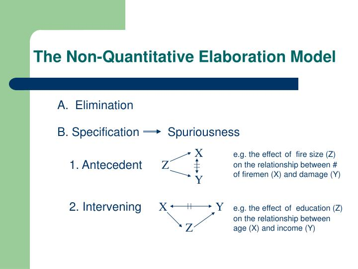 The Non-Quantitative Elaboration Model