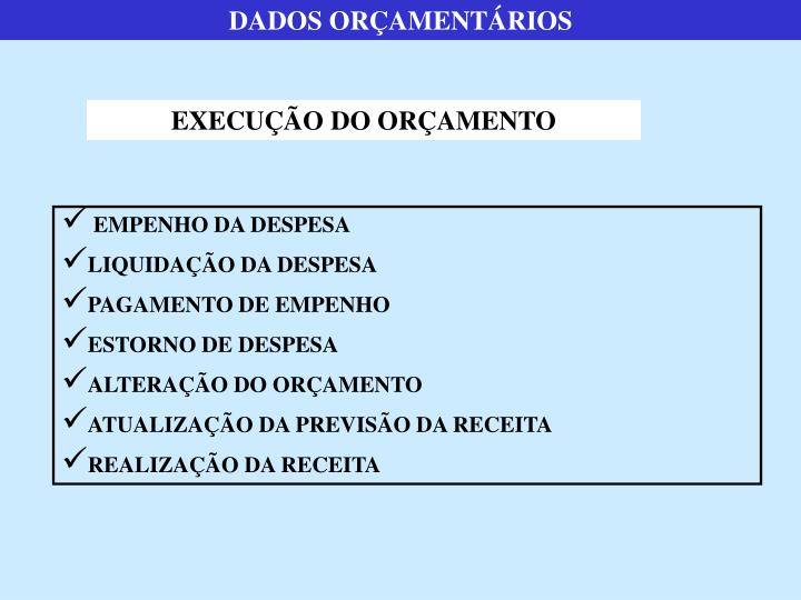 DADOS ORÇAMENTÁRIOS