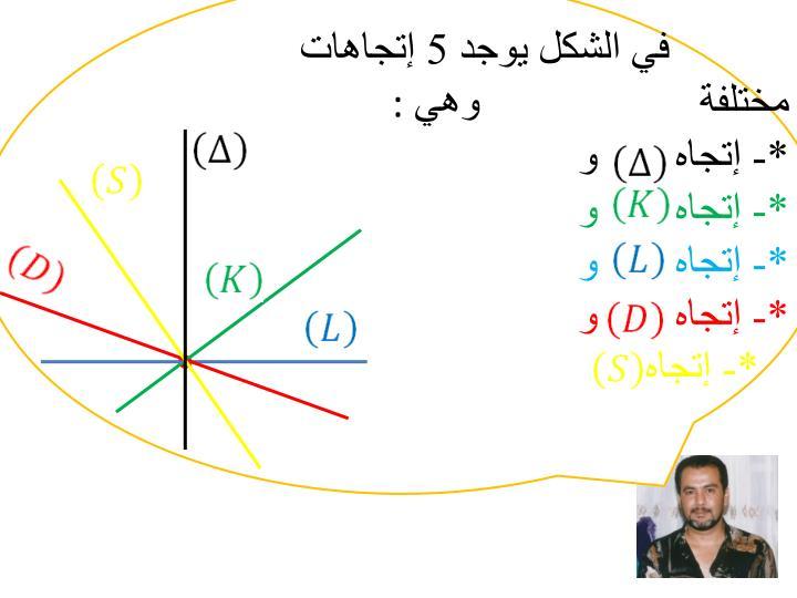 في الشكل يوجد 5 إتجاهات مختلفة