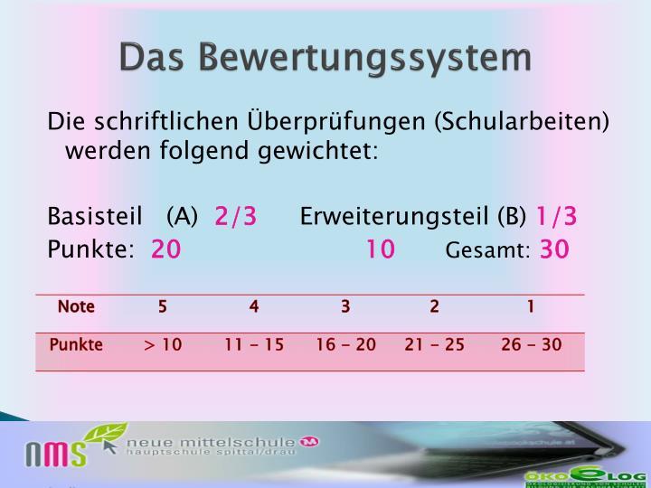 Das Bewertungssystem
