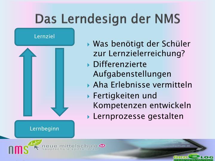 Das Lerndesign der NMS