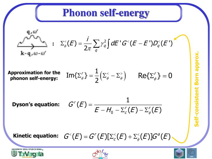 Phonon self-energy