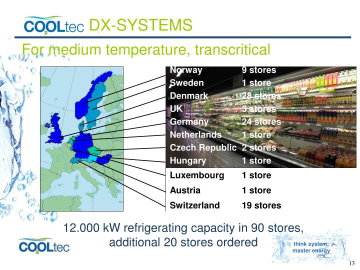 DX-SYSTEMS