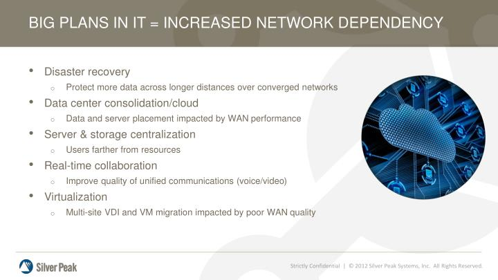 BIG PLANS IN IT = INCREASED NETWORK DEPENDENCY