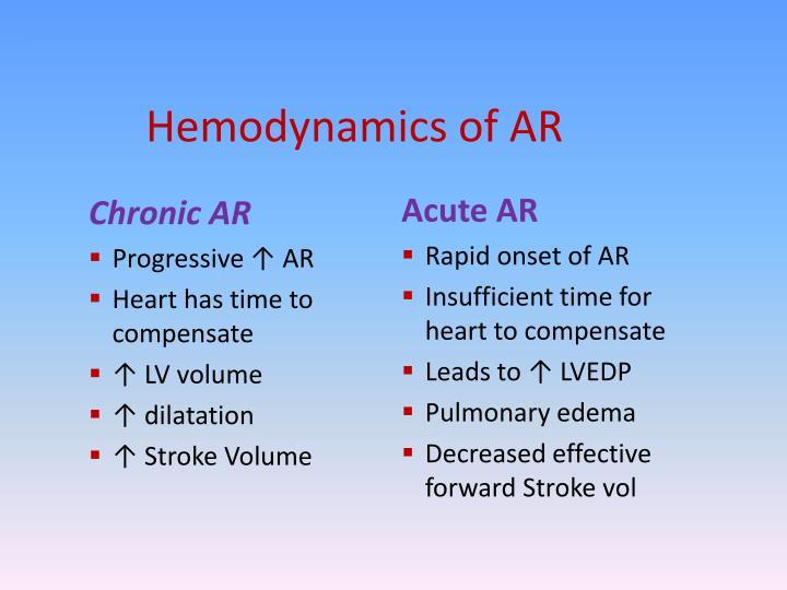 Hemodynamics of AR