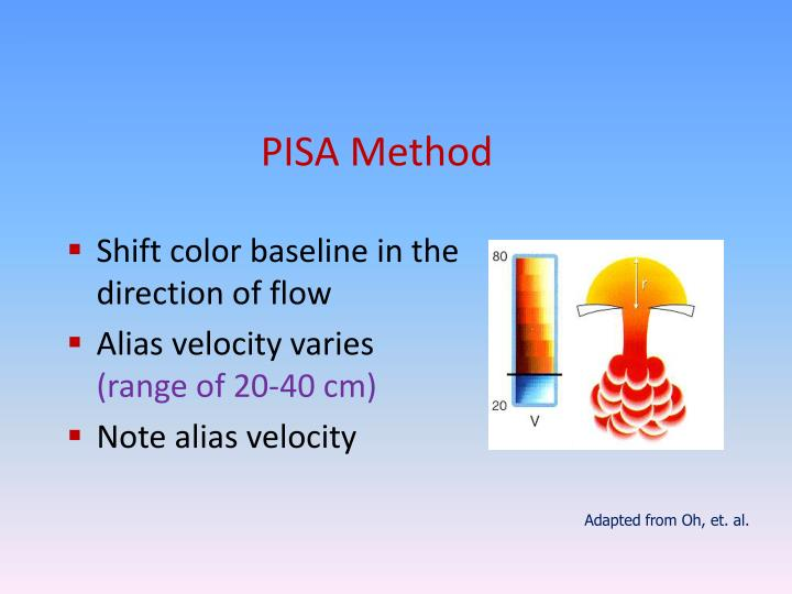 PISA Method