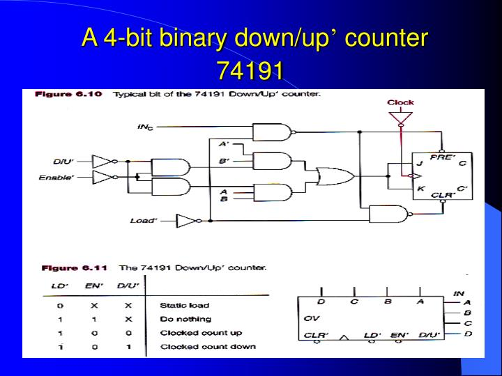 A 4-bit binary down/up