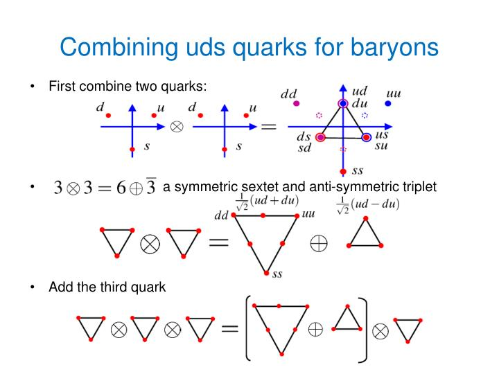 Combining uds quarks for baryons