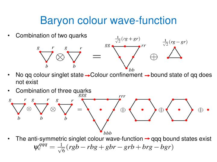 Baryon colour wave-function
