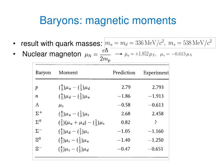 Baryons: magnetic moments