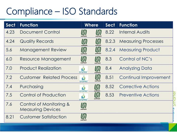 compliance-iso-standards-n.jpg
